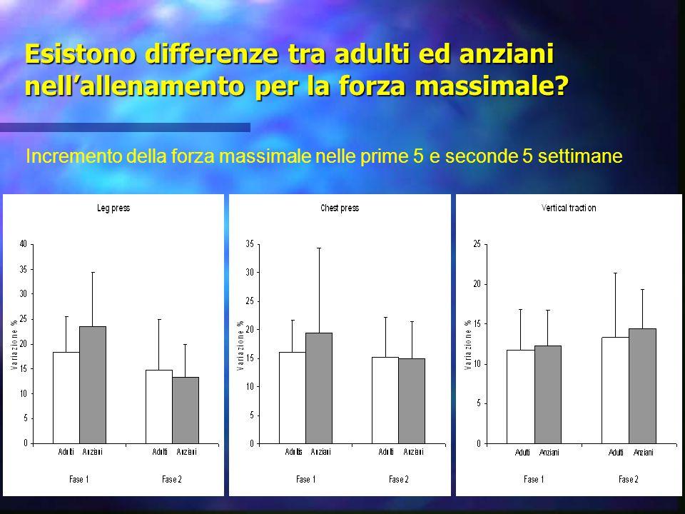 Esistono differenze tra adulti ed anziani nell'allenamento per la forza massimale