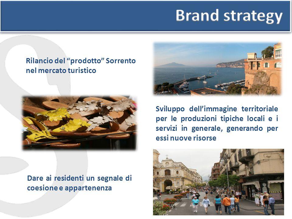 Brand strategy Rilancio del prodotto Sorrento nel mercato turistico
