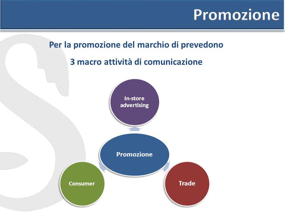 Promozione Per la promozione del marchio di prevedono