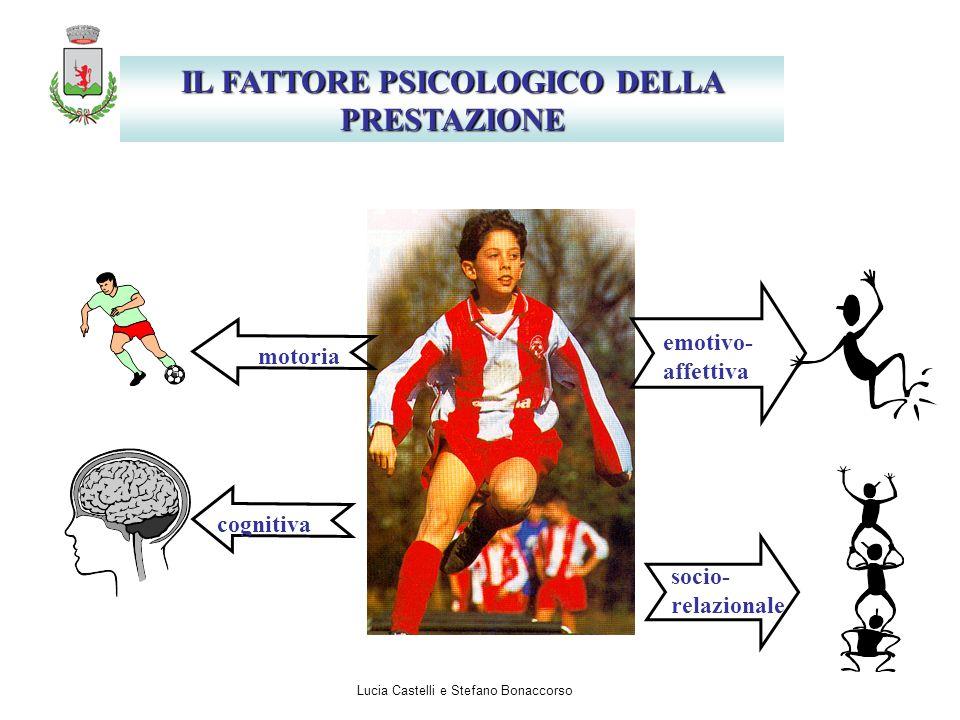 IL FATTORE PSICOLOGICO DELLA PRESTAZIONE