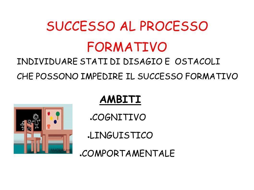 SUCCESSO AL PROCESSO FORMATIVO