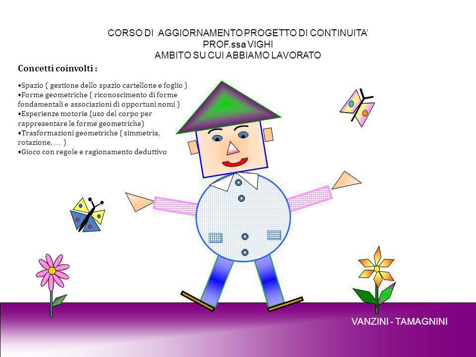 CORSO DI AGGIORNAMENTO PROGETTO DI CONTINUITA' PROF.ssa VIGHI
