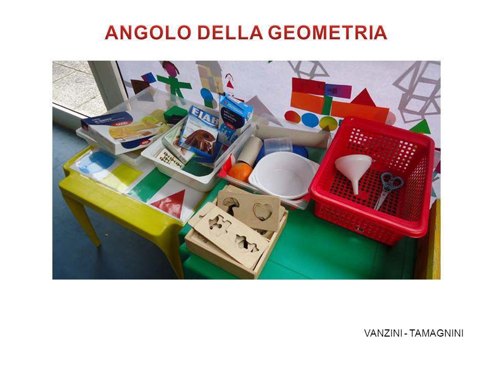 ANGOLO DELLA GEOMETRIA