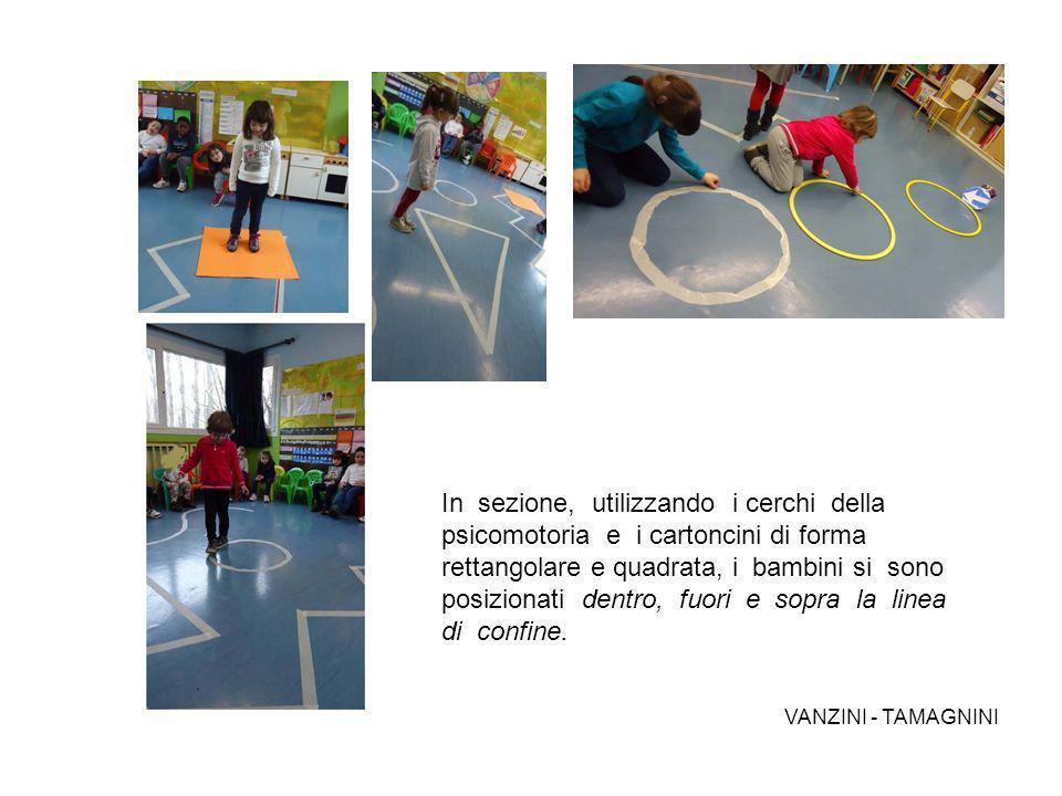 In sezione, utilizzando i cerchi della psicomotoria e i cartoncini di forma rettangolare e quadrata, i bambini si sono posizionati dentro, fuori e sopra la linea di confine.