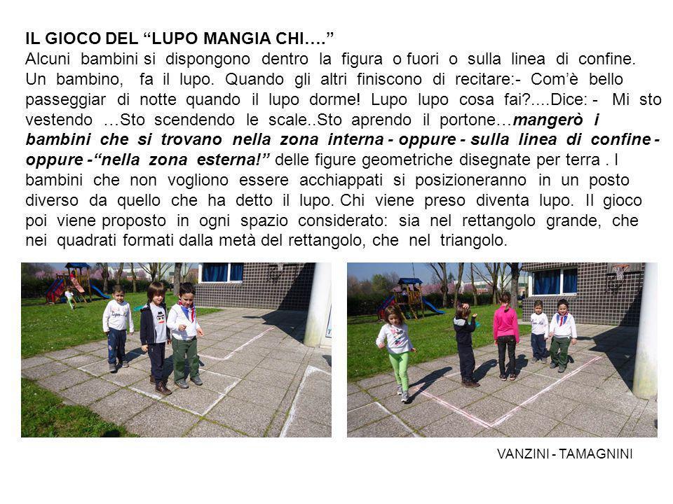IL GIOCO DEL LUPO MANGIA CHI….