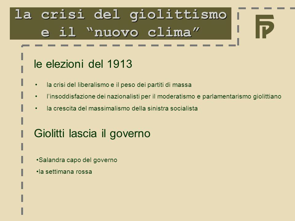 la crisi del giolittismo e il nuovo clima