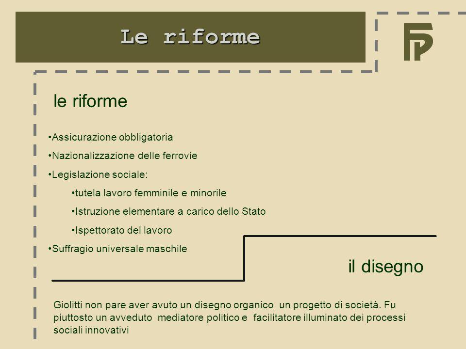 Le riforme le riforme il disegno Assicurazione obbligatoria