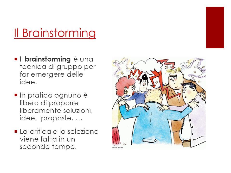 Il Brainstorming Il brainstorming è una tecnica di gruppo per far emergere delle idee.
