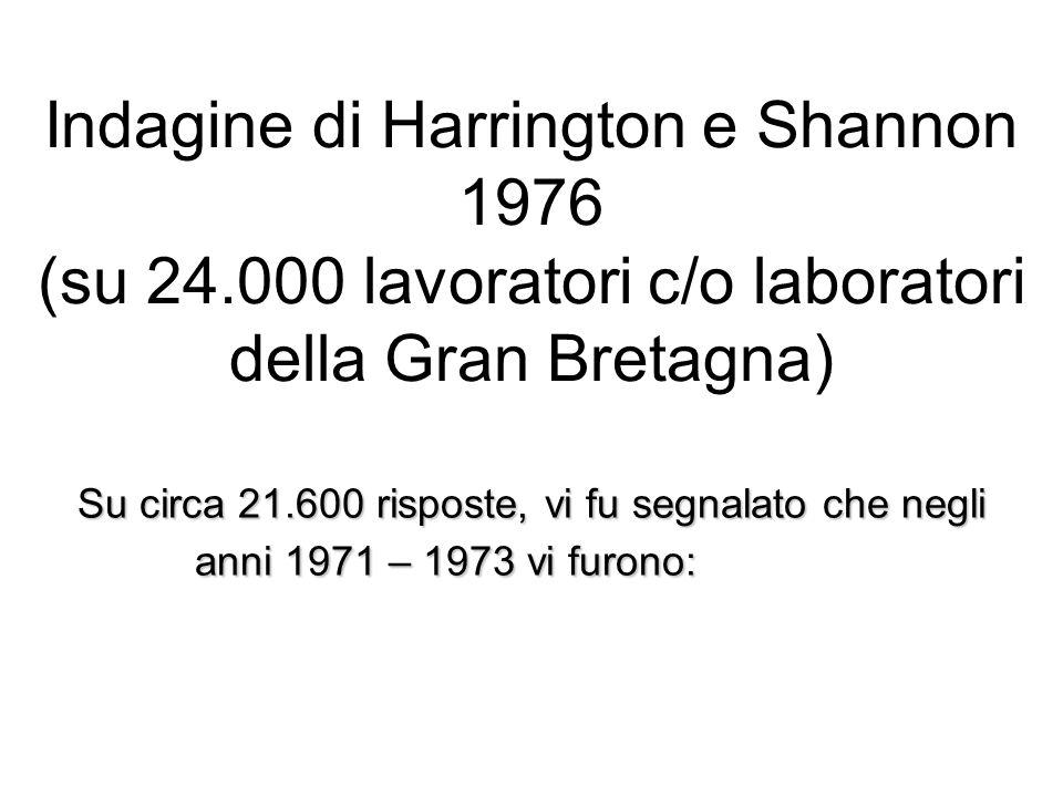 Indagine di Harrington e Shannon 1976 (su 24