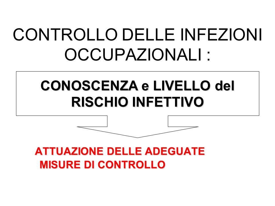 CONTROLLO DELLE INFEZIONI OCCUPAZIONALI :