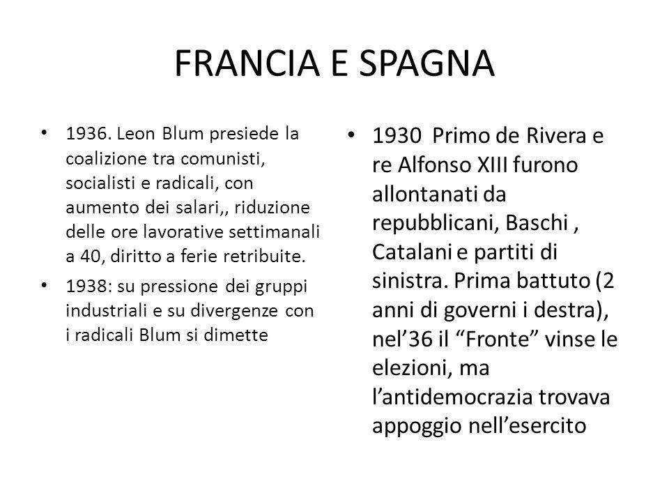 FRANCIA E SPAGNA