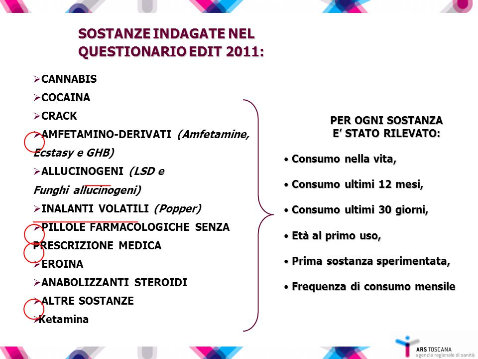 SOSTANZE INDAGATE NEL QUESTIONARIO EDIT 2011: CANNABIS COCAINA CRACK