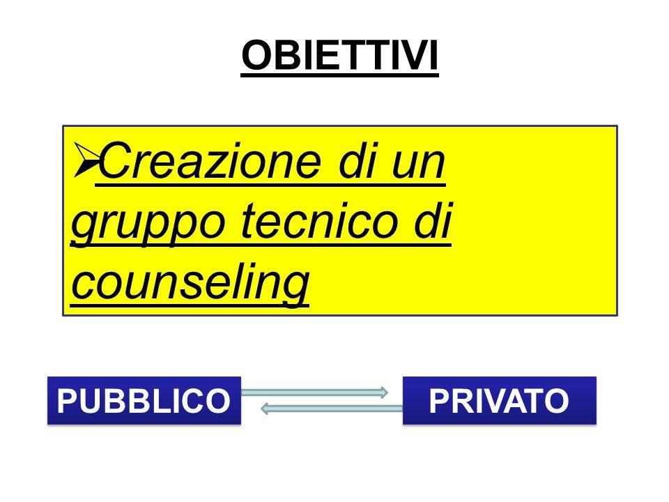 Creazione di un gruppo tecnico di counseling