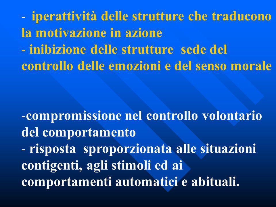 iperattività delle strutture che traducono la motivazione in azione