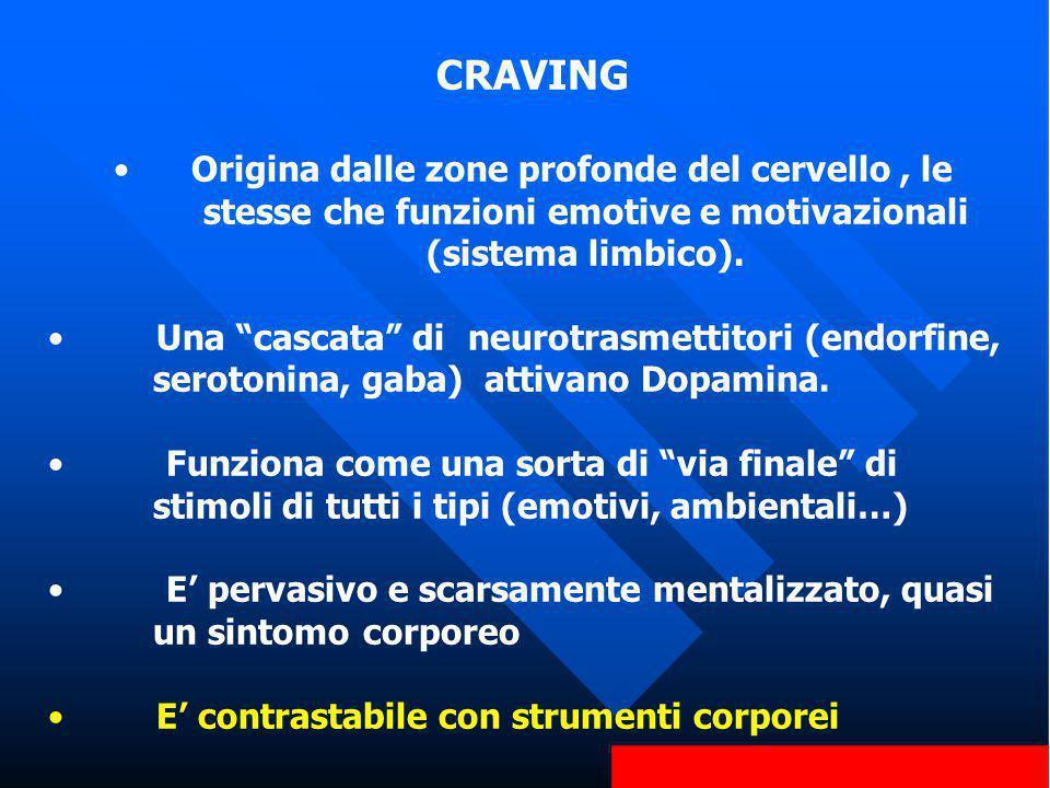 CRAVING Origina dalle zone profonde del cervello , le stesse che funzioni emotive e motivazionali (sistema limbico).