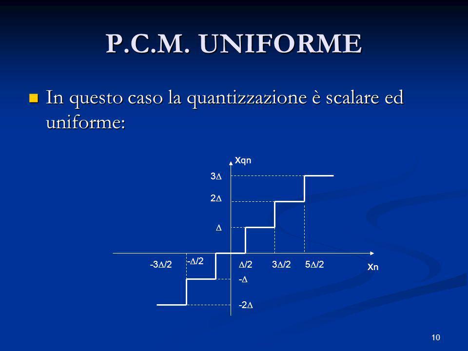 P.C.M. UNIFORME In questo caso la quantizzazione è scalare ed uniforme: xqn. 3 2  -/2. -3/2.