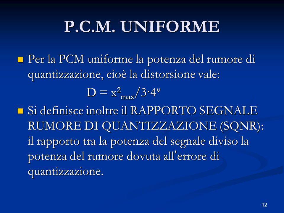 P.C.M. UNIFORME Per la PCM uniforme la potenza del rumore di quantizzazione, cioè la distorsione vale: