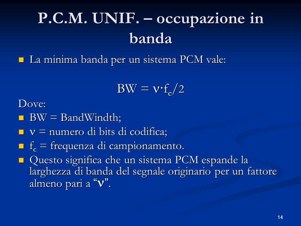 P.C.M. UNIF. – occupazione in banda