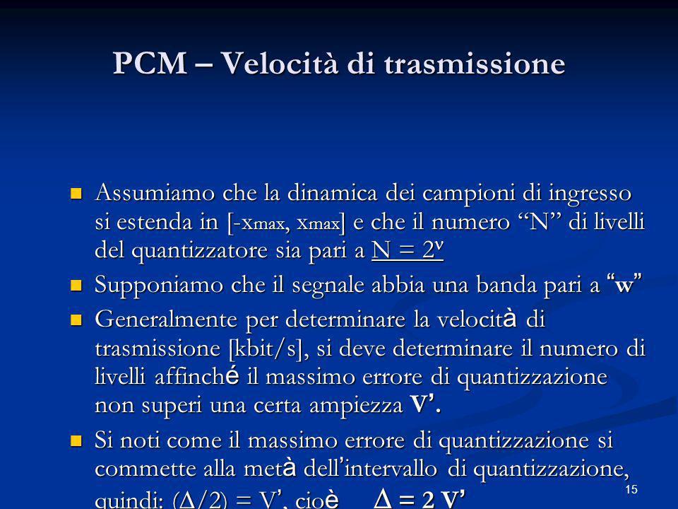 PCM – Velocità di trasmissione