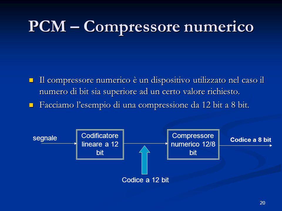 PCM – Compressore numerico
