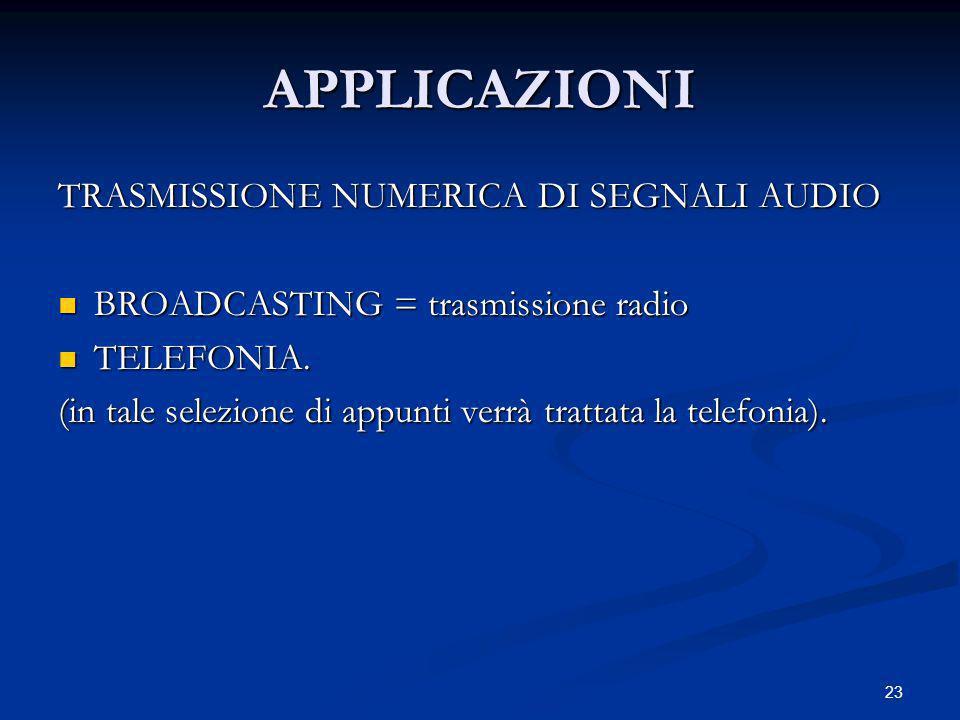 APPLICAZIONI TRASMISSIONE NUMERICA DI SEGNALI AUDIO