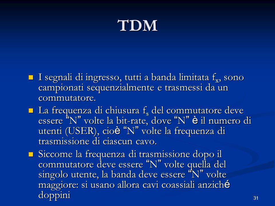 TDM I segnali di ingresso, tutti a banda limitata fx, sono campionati sequenzialmente e trasmessi da un commutatore.