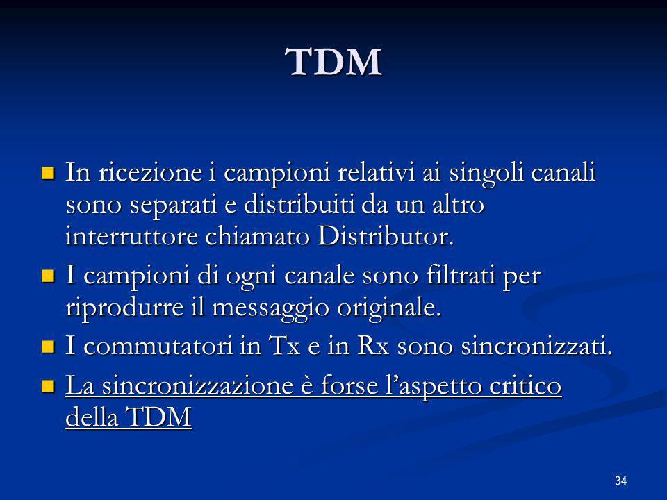 TDM In ricezione i campioni relativi ai singoli canali sono separati e distribuiti da un altro interruttore chiamato Distributor.