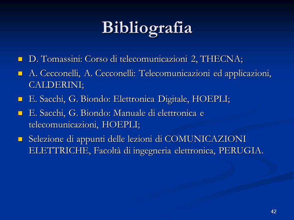 Bibliografia D. Tomassini: Corso di telecomunicazioni 2, THECNA;