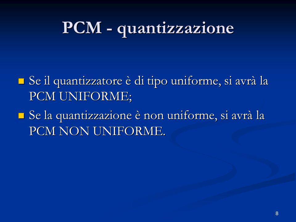 PCM - quantizzazione Se il quantizzatore è di tipo uniforme, si avrà la PCM UNIFORME;