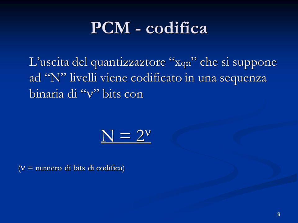 PCM - codifica L'uscita del quantizzaztore xqn che si suppone ad N livelli viene codificato in una sequenza binaria di  bits con.