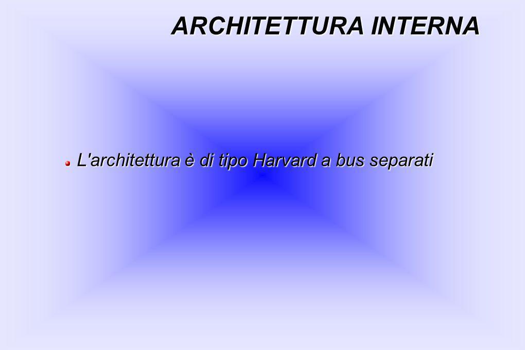 L architettura è di tipo Harvard a bus separati