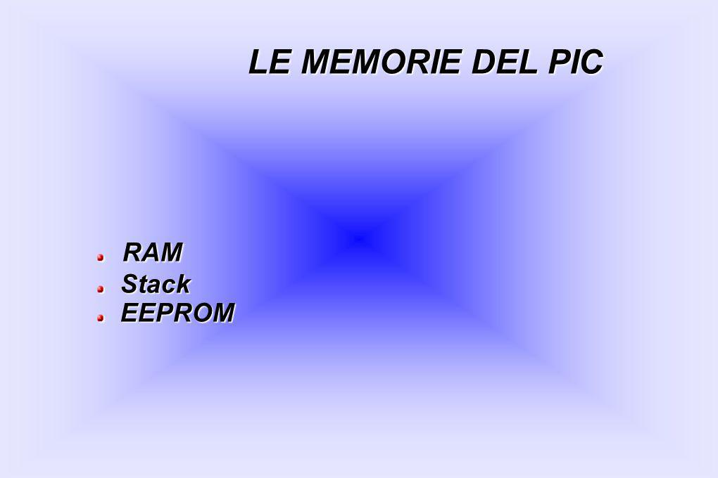 LE MEMORIE DEL PIC RAM Stack EEPROM