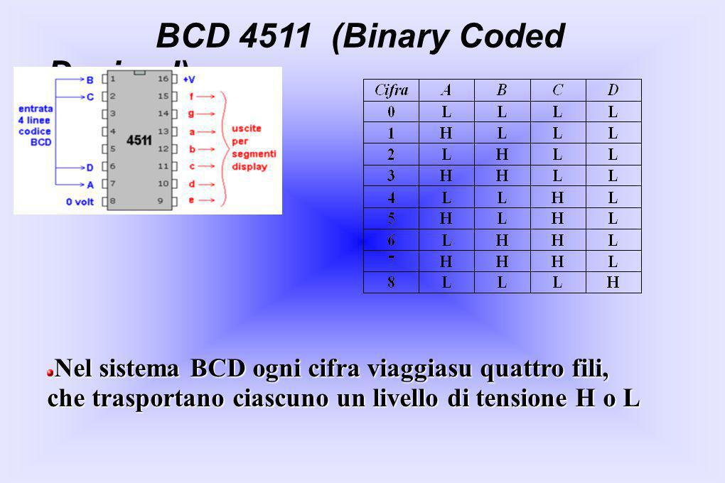 BCD 4511 (Binary Coded Decimal)