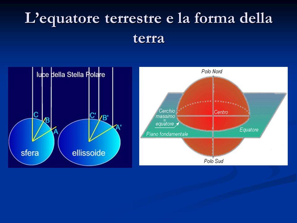 L'equatore terrestre e la forma della terra