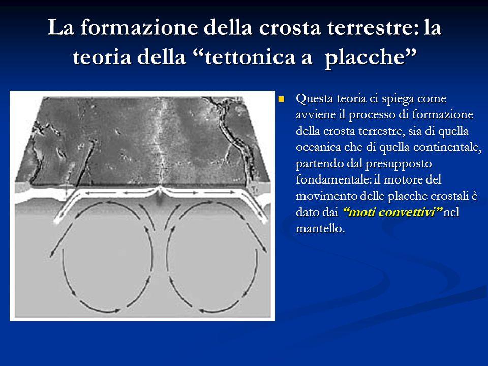 La formazione della crosta terrestre: la teoria della tettonica a placche
