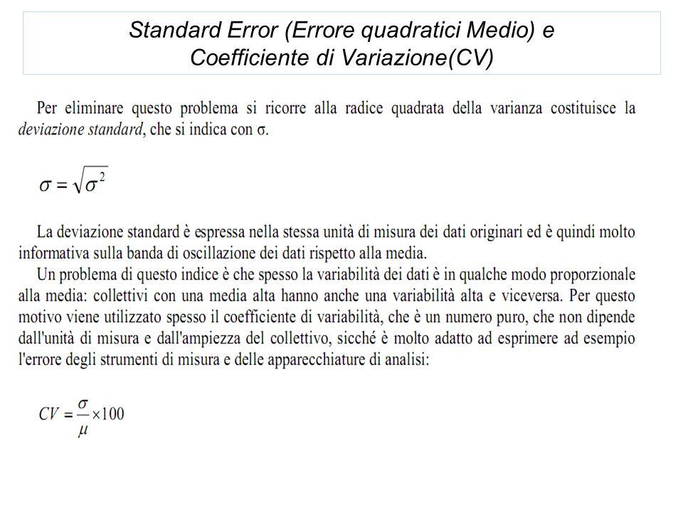 Standard Error (Errore quadratici Medio) e Coefficiente di Variazione(CV)