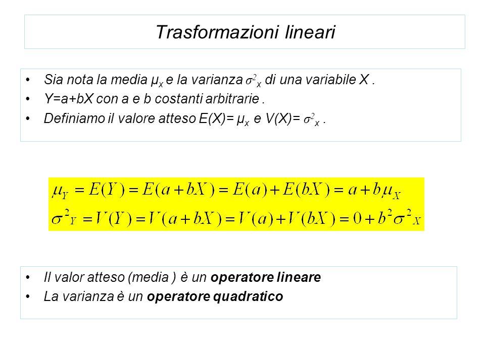 Trasformazioni lineari