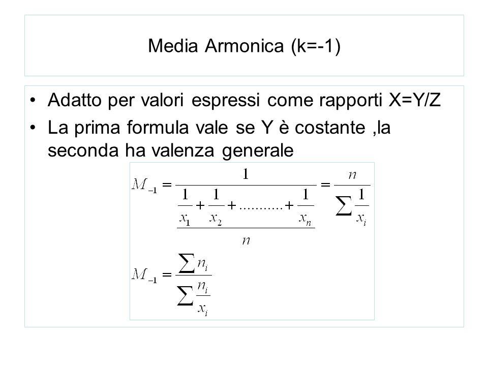 Media Armonica (k=-1) Adatto per valori espressi come rapporti X=Y/Z.