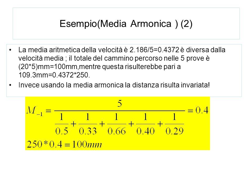 Esempio(Media Armonica ) (2)