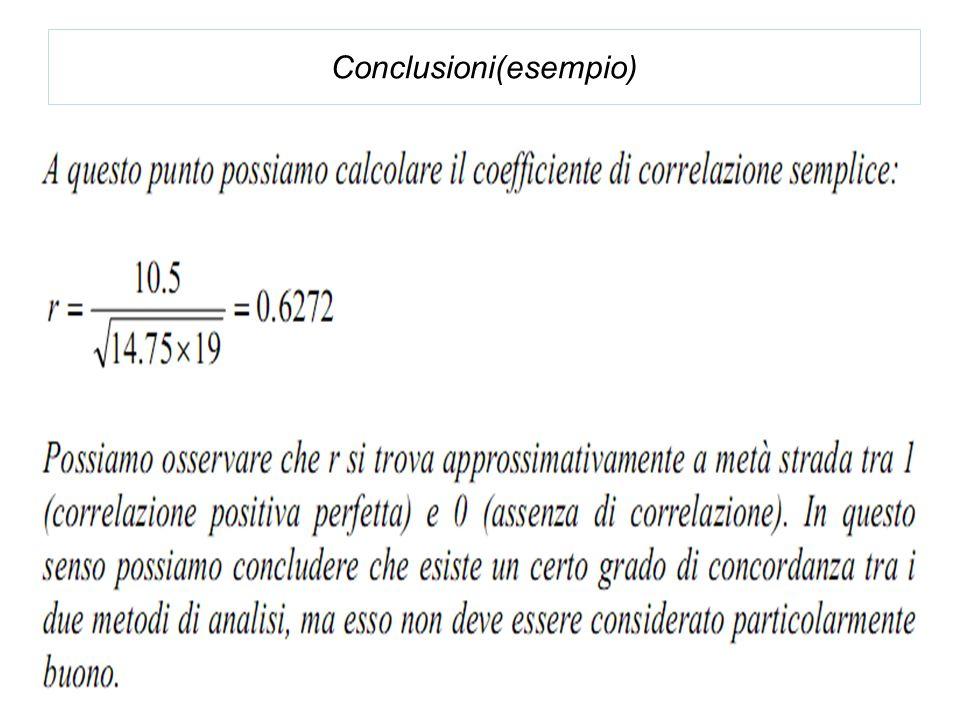 Conclusioni(esempio)