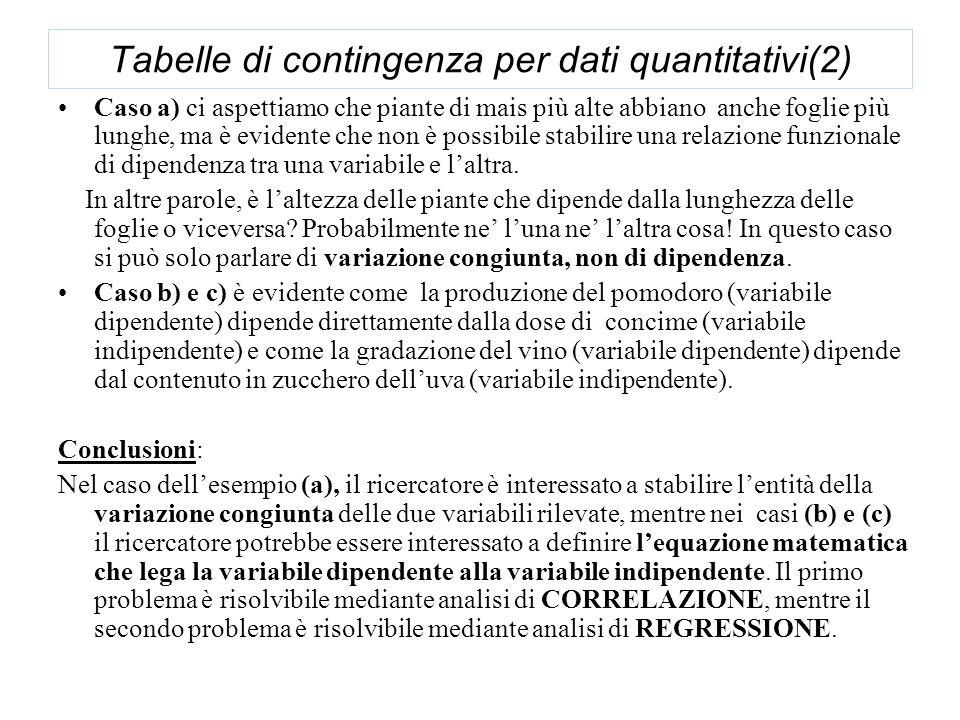 Tabelle di contingenza per dati quantitativi(2)
