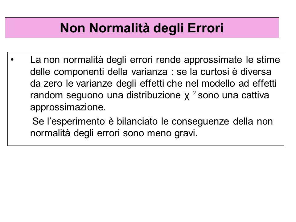 Non Normalità degli Errori