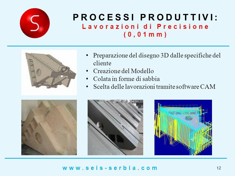PROCESSI PRODUTTIVI: Lavorazioni di Precisione (0,01mm)
