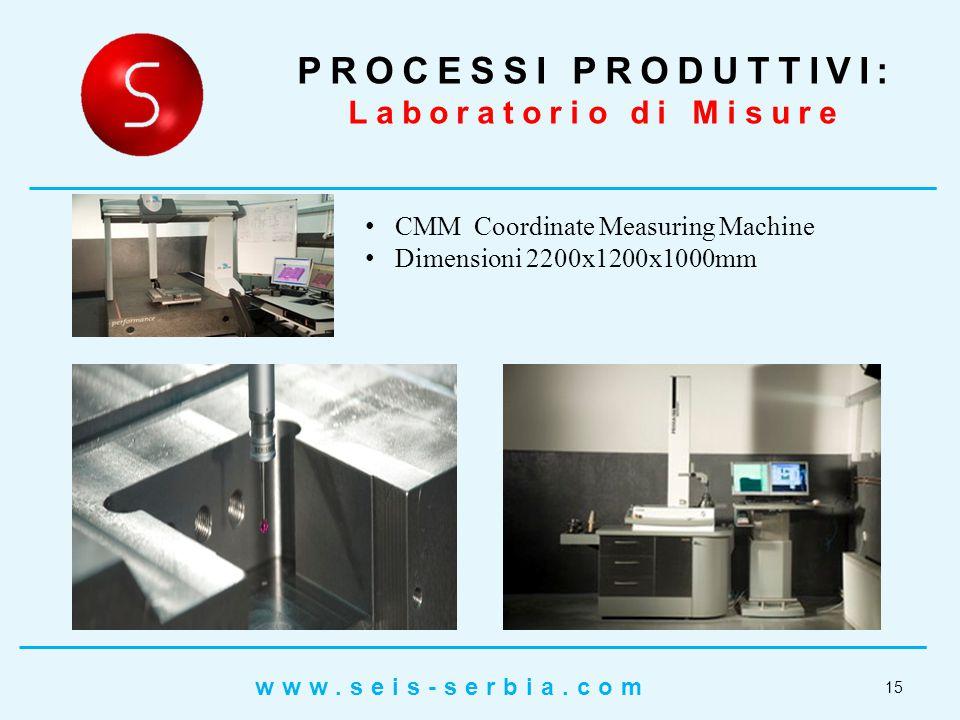 PROCESSI PRODUTTIVI: Laboratorio di Misure