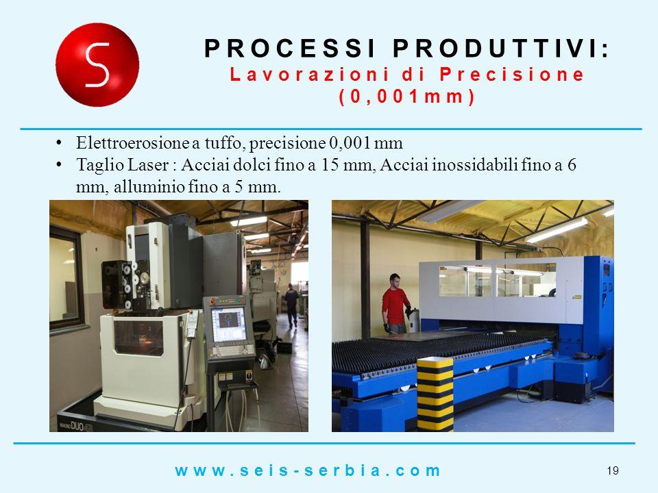 PROCESSI PRODUTTIVI: Lavorazioni di Precisione (0,001mm)