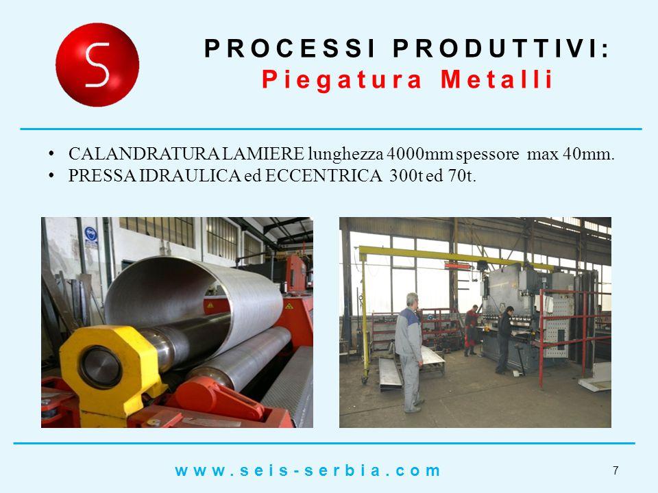 PROCESSI PRODUTTIVI: Piegatura Metalli