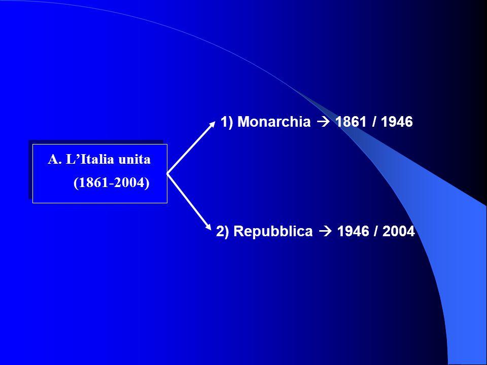 1) Monarchia  1861 / 1946 A. L'Italia unita (1861-2004) 2) Repubblica  1946 / 2004