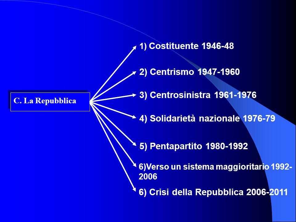 4) Solidarietà nazionale 1976-79