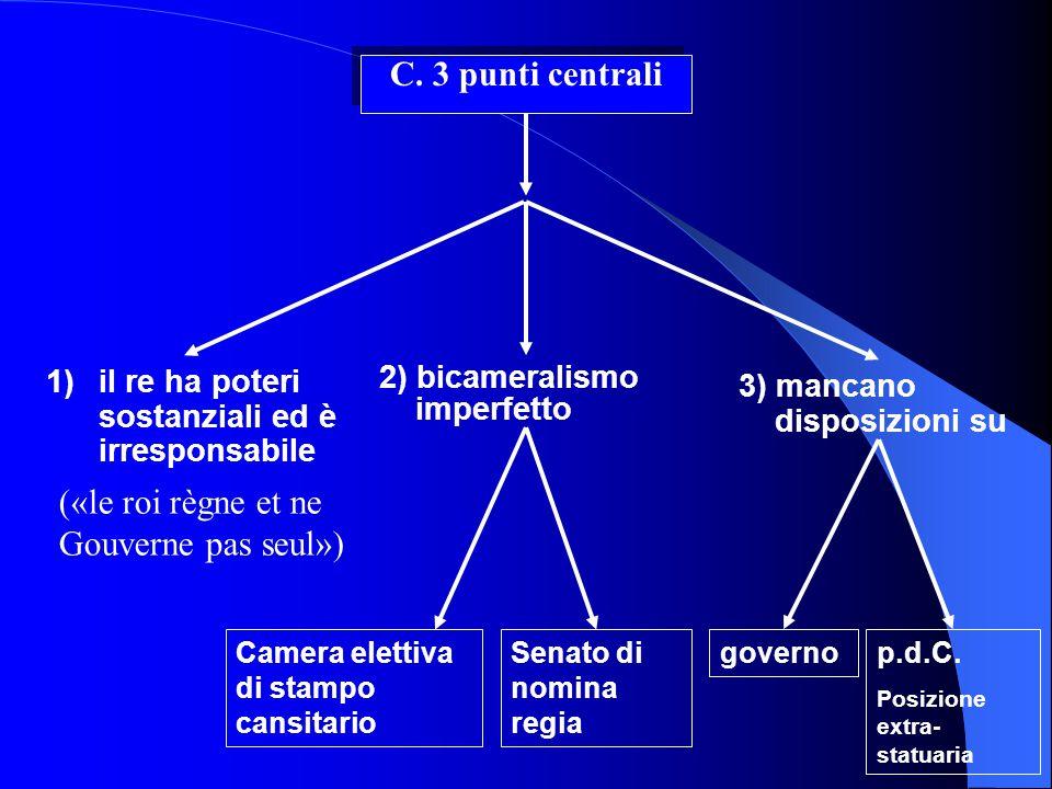 C. 3 punti centrali («le roi règne et ne Gouverne pas seul»)