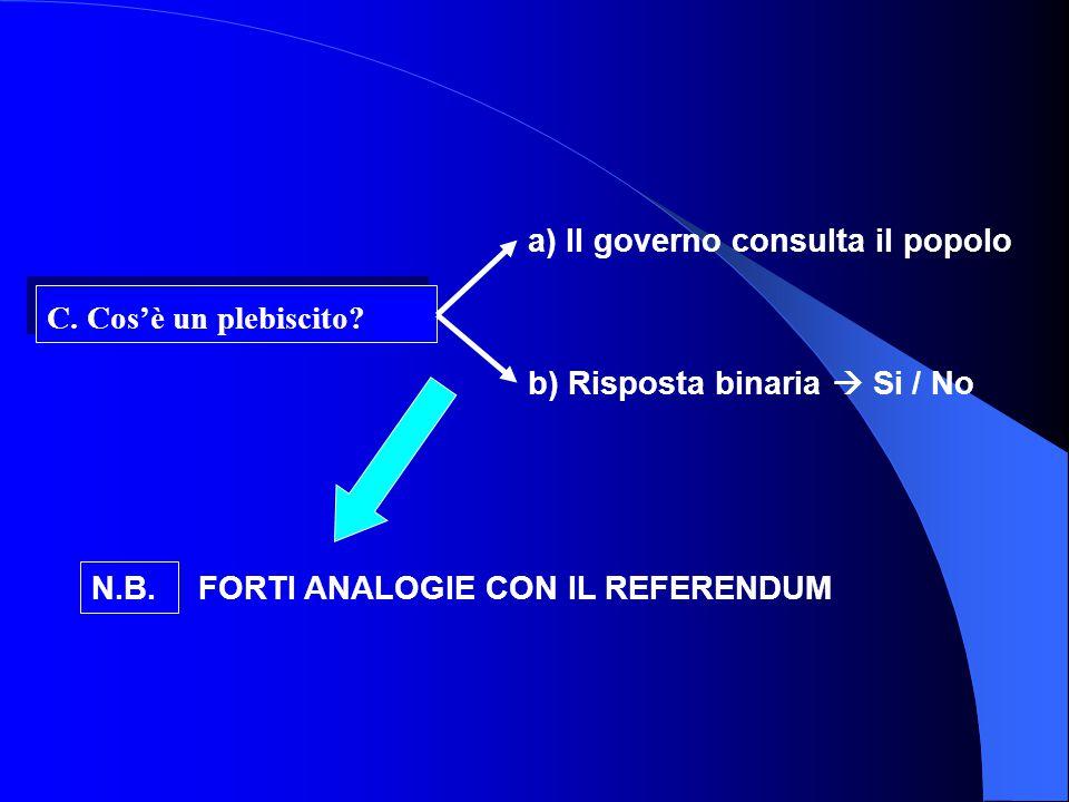 a) Il governo consulta il popolo